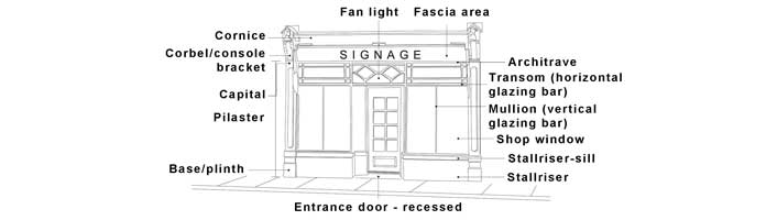 how to draw a shop front